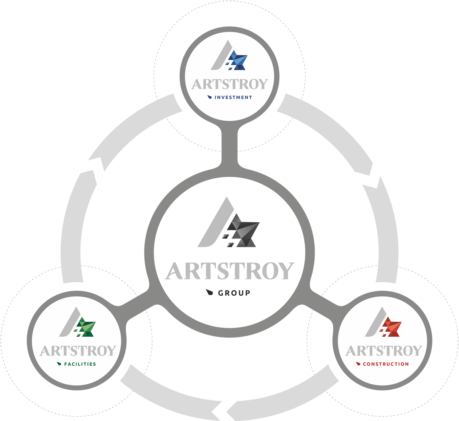 Artstroy Group